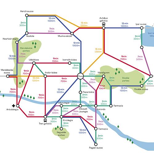 Plano metrominuto